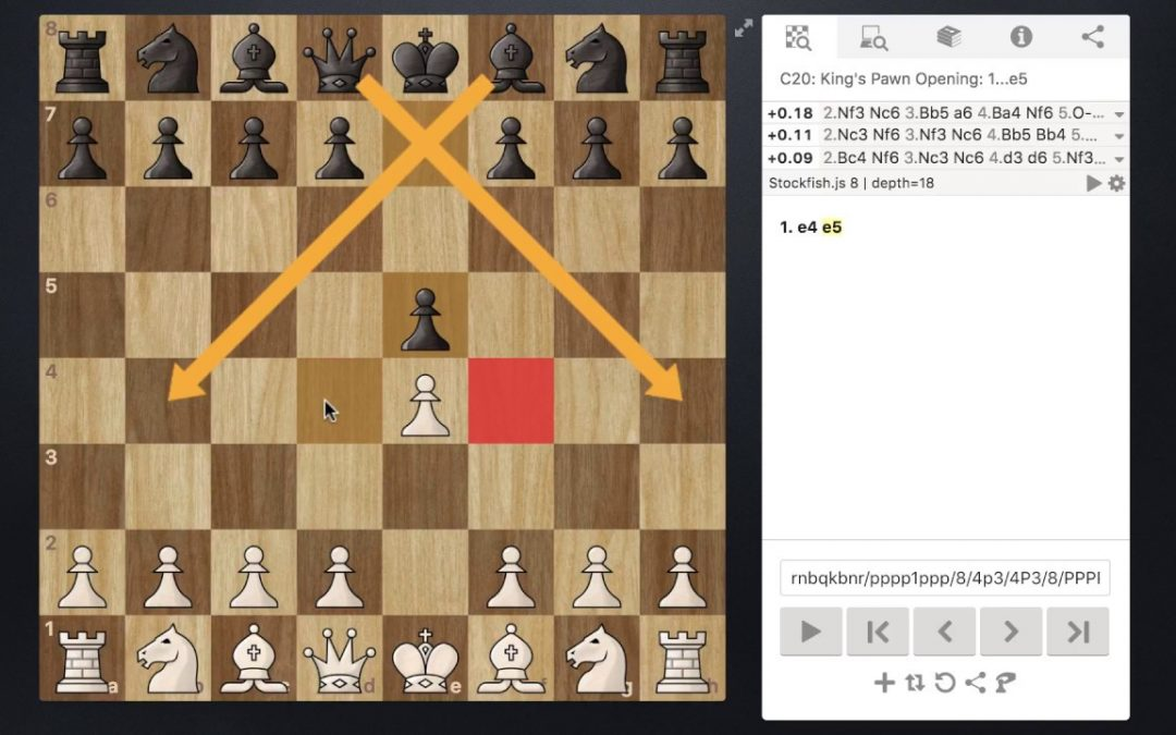Understanding Chess Strategy